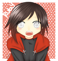 F.A: Ruby Rose by MoodyGirl1243