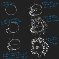Wolf Heads: Limi's Style by Scent-of-Shadows