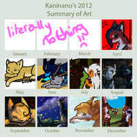 2012 art summary by Kaninano