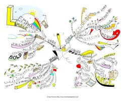 How to Mind Map by Creativeinspiration