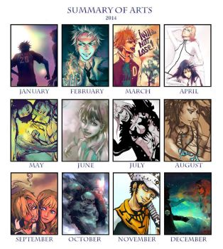 Summary of art 2014 by DoubleRagnarok