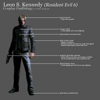 Leon RE6 Cosplay Outfitting by SirTobbii