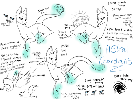 Astral Guardians(UPDATED OFFICIAL REFERENCE SHEET) by MiIkei
