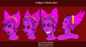 Eclipse's moodswings by SongThread