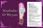 Nathalie Information Sheet by Reenave