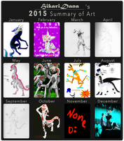 HikariDana's 2015 Summary of Art by HikariDana
