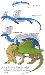 Dratini's evolution chart by HaanPere