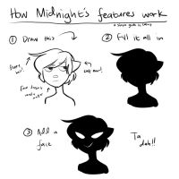 How to draw Middy by CatnipPacket
