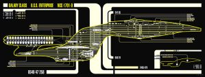 LCARS Star Trek Enterprise D by lemandarin