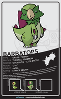 Barbatops - The Thorned Pokemon by Concore