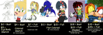 Sonic Commission Prices by Starimo