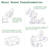 Ghoul Hound Transformation Steps by Elix-e