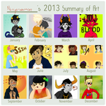 Summaryof 2013 by Ninjerwoman
