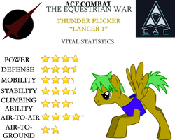 Ace Combat: The Equestrian War - Thunder Flicker by SonictheHedgehogPL