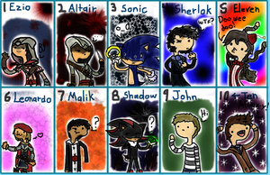 Fav characters by AnimeLover594
