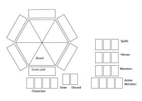 Game Design Concepts board layout by Threvlin