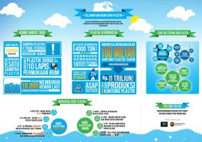 Infographic for Earth Hour Indonesia 2013 by Nucleo1991