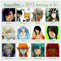 2013 Summary of Art by Pharos-Chan