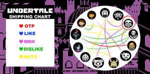 Undertale Shipping Chart Update. by Twin-Cats