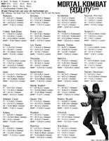 MK9 - Fatality List Sheet by TheInfamousTheft