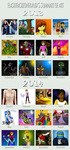 Summary of Art: 2013-2014 by FlashyFashionFraud