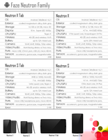 Faze Neutron Spec Sheet - Android Handset Family by TheTechnikStudios