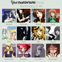 2012 Art Summary Meme by yourmomsaname