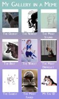 My gallery in a meme by Tipsutora