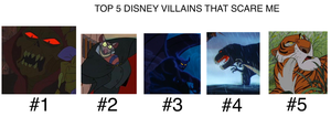 Top 5 Disney Villains That Scare Me by TheDeadlyRosered