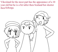 [APH] Vikesland's body type by poi-rozen
