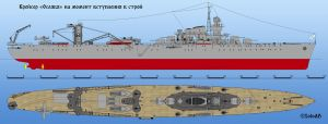Russian cruiser Oslyabya by SoloAD