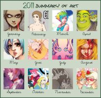 2011 - Year in Review by blk-kitti