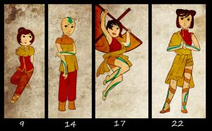 Jinora Timeline by poly-m