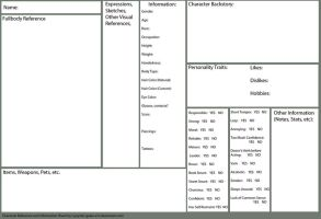 Character Reference and Information Sheet - BLANK by synyster-gates-A7X