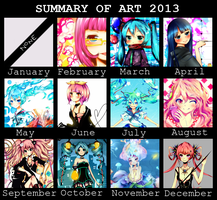 Summary of Art 2013 by evenica