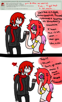 Q89: TESTING by Ask-CondomCupid