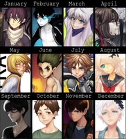 2014 Summary by Fishiebug