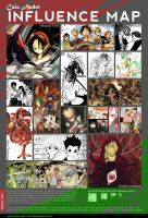 My Influence Map by Kyoh-Sama