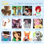 2014 Summary Of Art by Timmingt0n