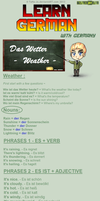 Learn German - Weather by TaNa-Jo