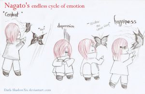 Endless cycle of Emotion by Dark-ShadowXx