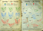 The Silvenfay Guide - Page 4 - EARS + TAILS by rainbowpanda101