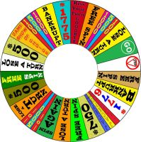 Wheel of Stuffness 18 by germanname