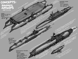 AJTT Airship designs -not mine- by Cvlsoldier