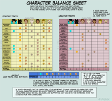 Character Balance Meme- The rosy b-sides by nuttycoon