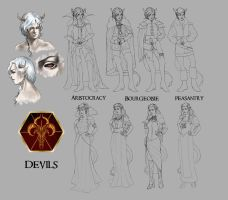 Ludus Chaos Devil Guidelines (Updated Again) by DominusAtra