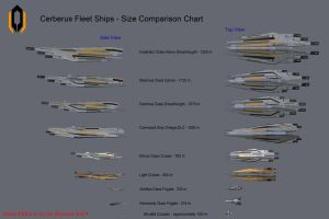 Cerberus Fleet Concept Starships Size Comparison by reis1989