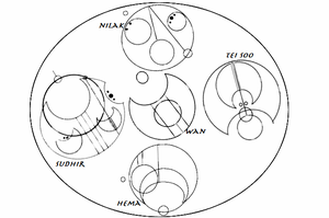 The First Five Avatars Names in Gallifreyan by LoveOrMadness