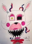 The Mangle by thegothickitty33