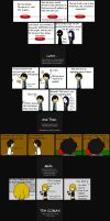 Death Note: The Yaoi Button by agent-cactuar